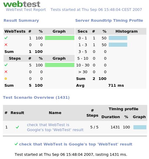 Canoo WebTest: 2.3 Vzory testovania – Scripted Automation
