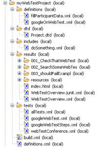 Canoo WebTest: 5.0 Testujeme webové aplikácie 1