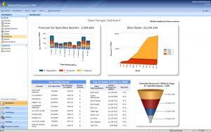 MS Dynamics verzus Sage SalesLogix – Ktorá zákaznícka databáza spĺňa moderné požiadavky firiem?